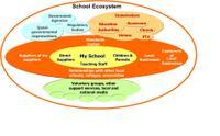 School_blog_3