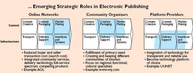 Strategic_roles_2