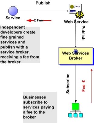 Broker_2